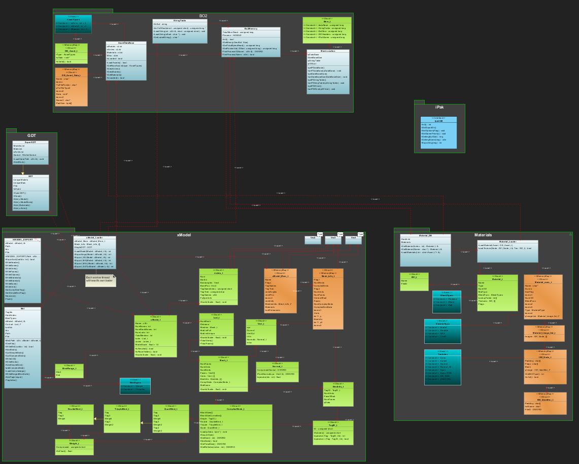 Lime - UML Snippet